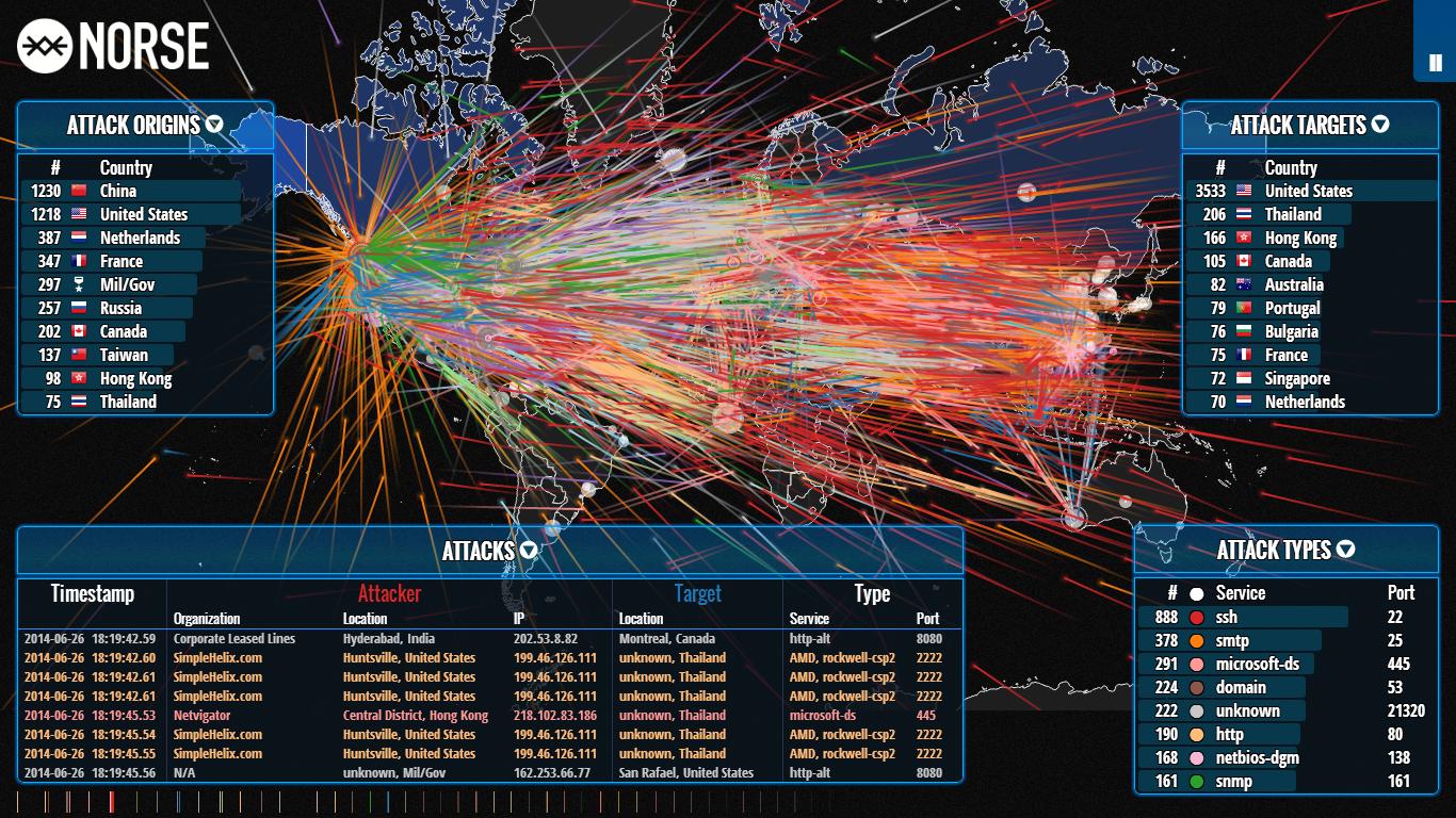 responsabilidad por ciberataques
